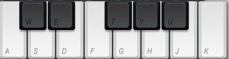 鋼琴鍵盤的對應按鍵
